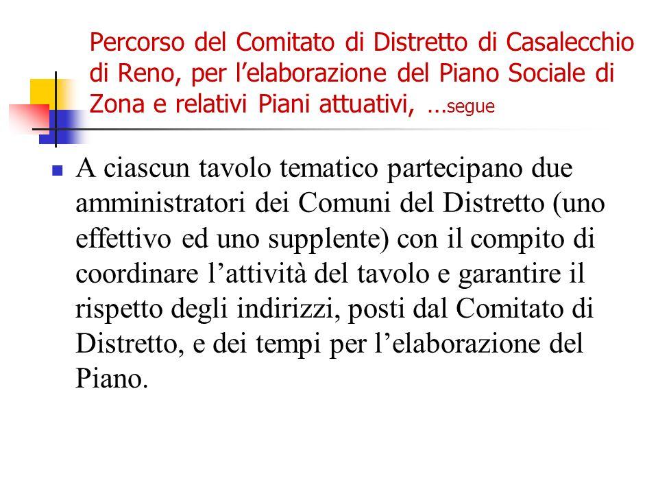 Percorso del Comitato di Distretto di Casalecchio di Reno, per l'elaborazione del Piano Sociale di Zona e relativi Piani attuativi, …segue