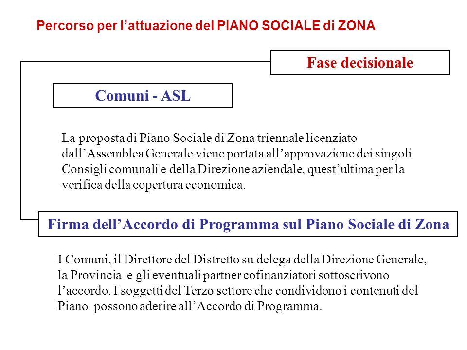Firma dell'Accordo di Programma sul Piano Sociale di Zona