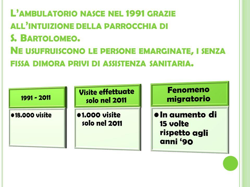 L'ambulatorio nasce nel 1991 grazie all'intuizione della parrocchia di S.