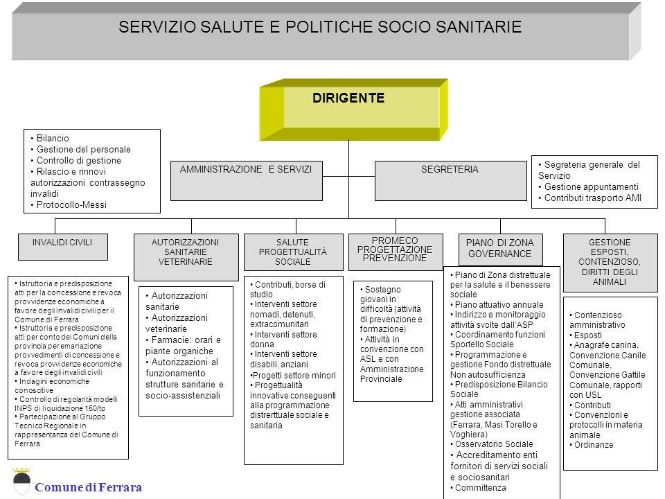 SERVIZIO SALUTE E POLITICHE SOCIO SANITARIE