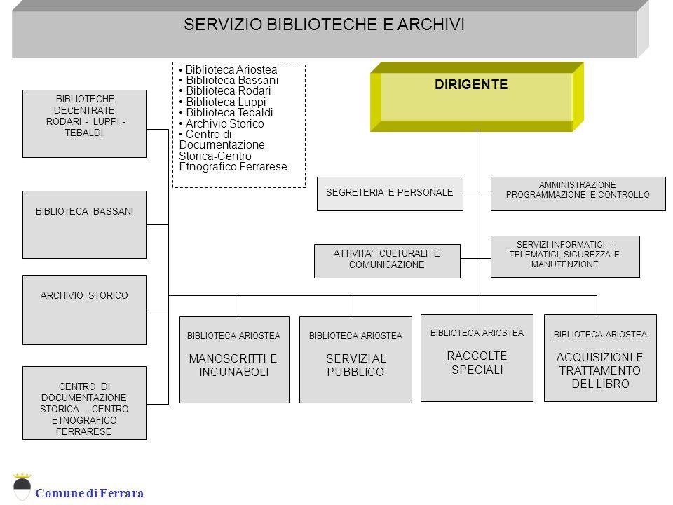 SERVIZIO BIBLIOTECHE E ARCHIVI