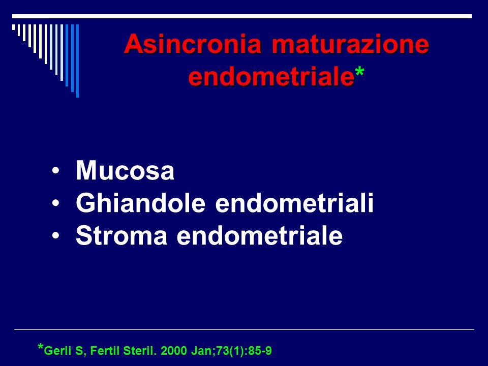 Asincronia maturazione endometriale*