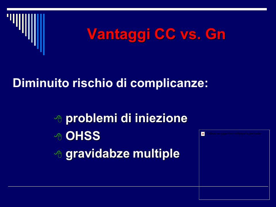 Vantaggi CC vs. Gn Diminuito rischio di complicanze: