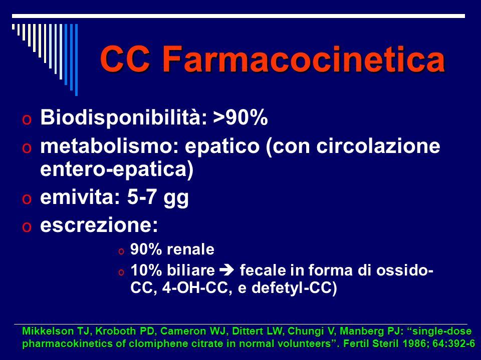 CC Farmacocinetica Biodisponibilità: >90%