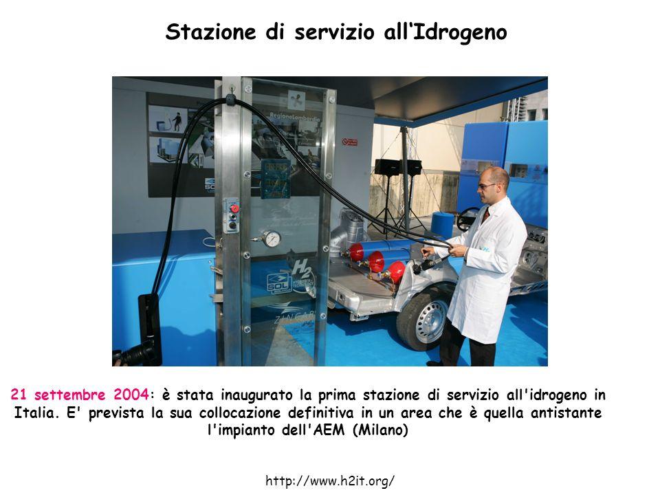 Stazione di servizio all'Idrogeno