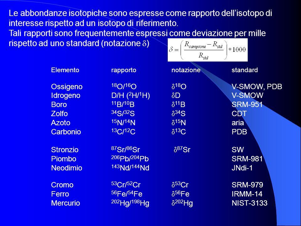 Le abbondanze isotopiche sono espresse come rapporto dell'isotopo di interesse rispetto ad un isotopo di riferimento.