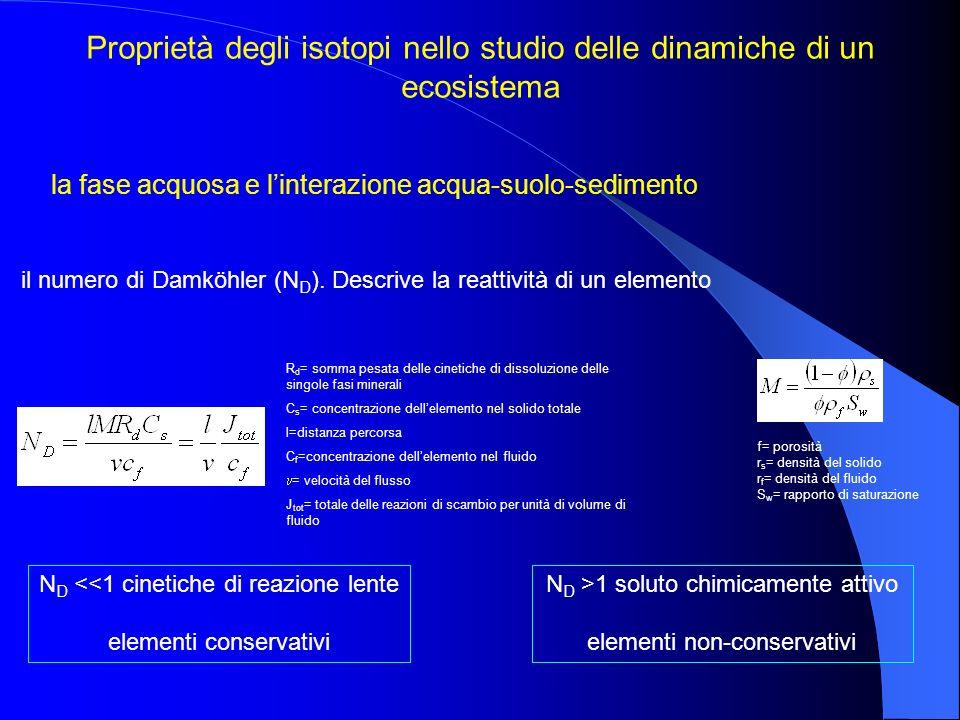 Proprietà degli isotopi nello studio delle dinamiche di un ecosistema
