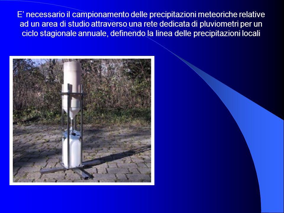 E' necessario il campionamento delle precipitazioni meteoriche relative ad un area di studio attraverso una rete dedicata di pluviometri per un ciclo stagionale annuale, definendo la linea delle precipitazioni locali