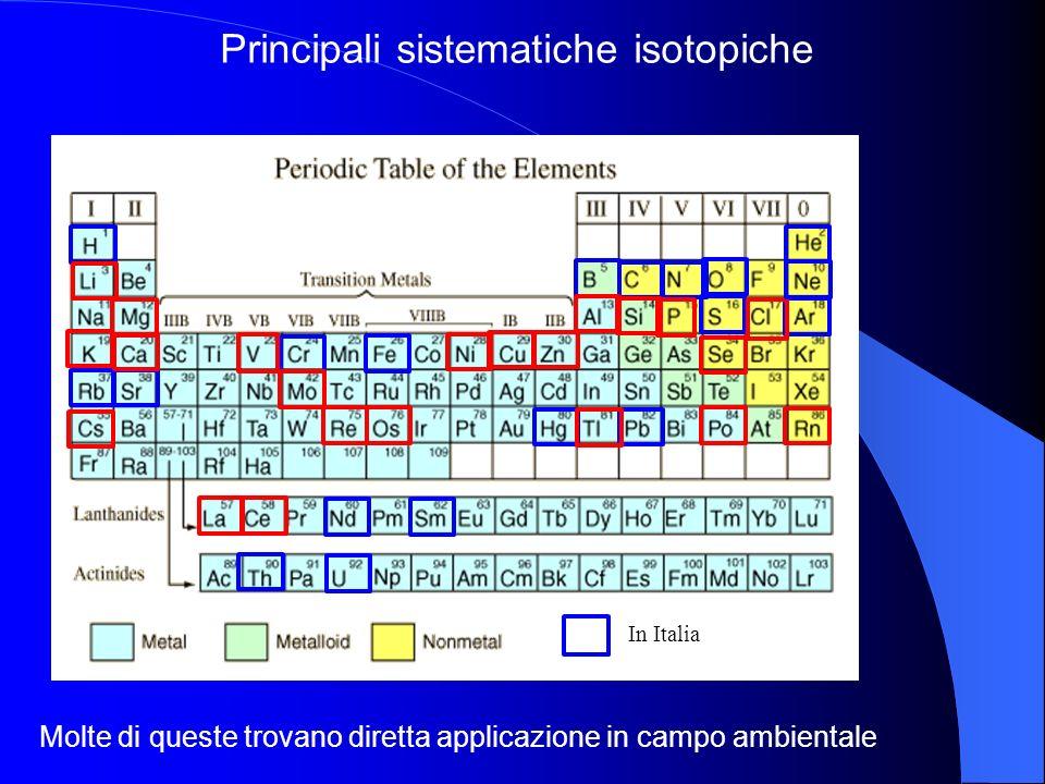 Principali sistematiche isotopiche
