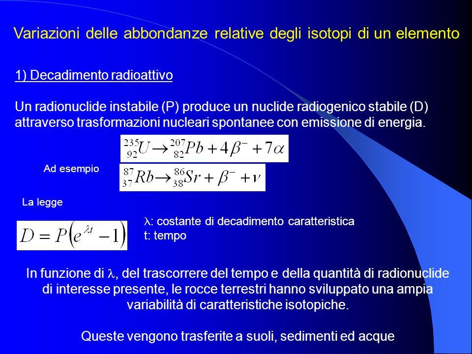 Variazioni delle abbondanze relative degli isotopi di un elemento