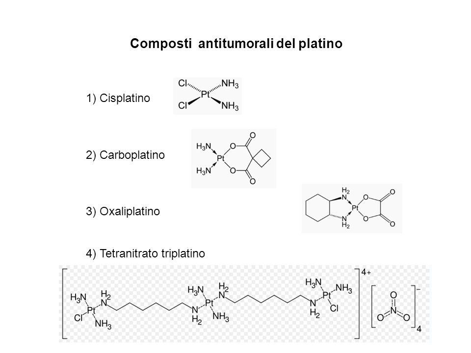 Composti antitumorali del platino