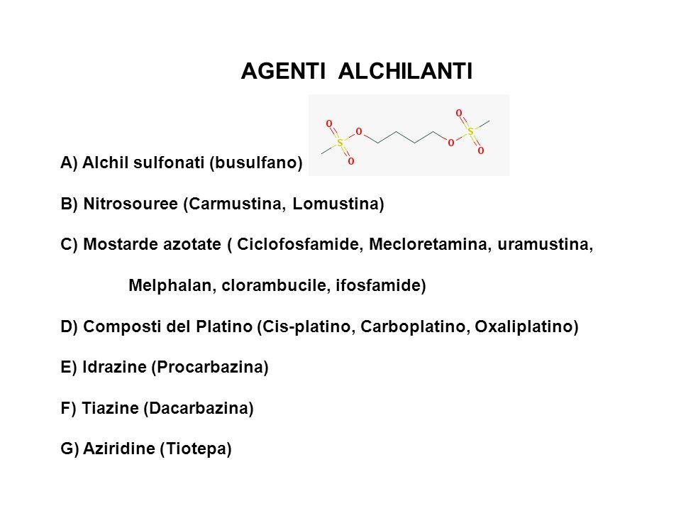 AGENTI ALCHILANTI A) Alchil sulfonati (busulfano)
