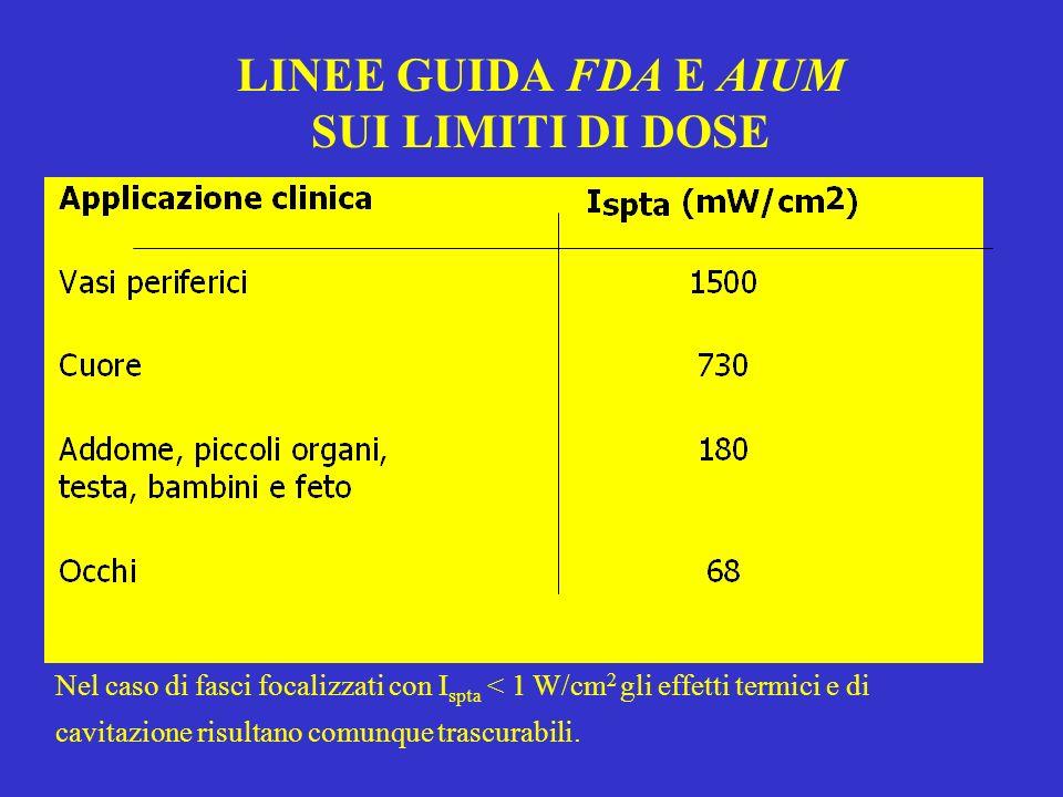 LINEE GUIDA FDA E AIUM SUI LIMITI DI DOSE