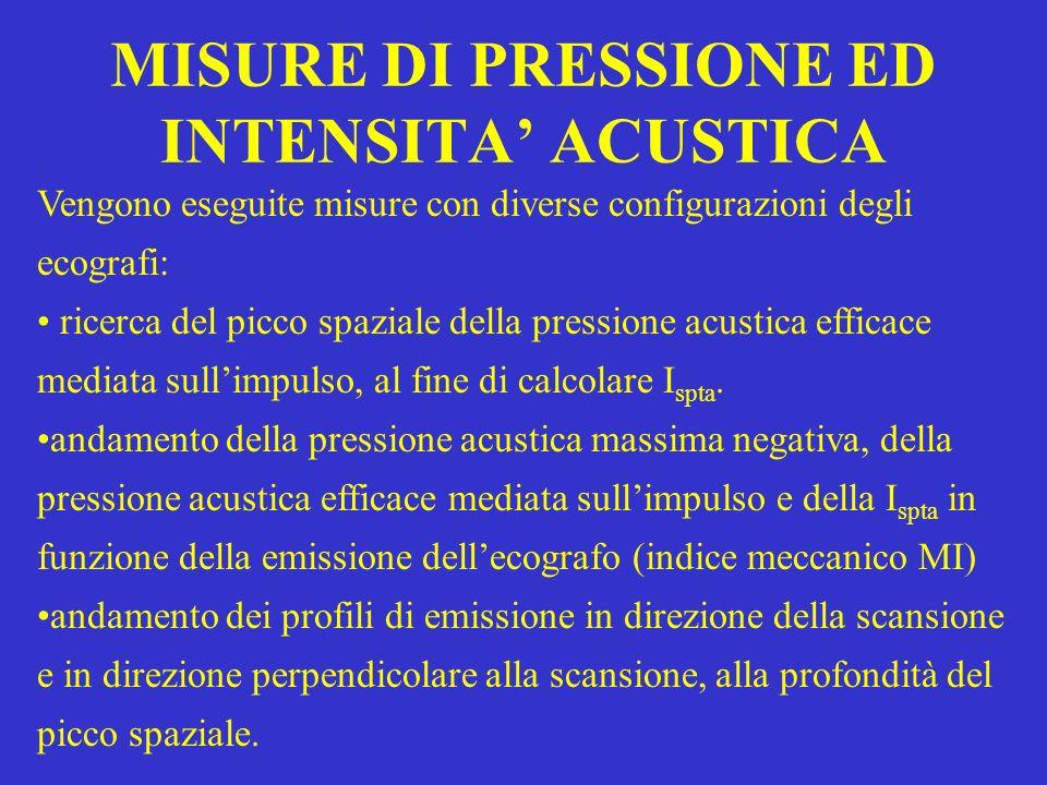 MISURE DI PRESSIONE ED INTENSITA' ACUSTICA