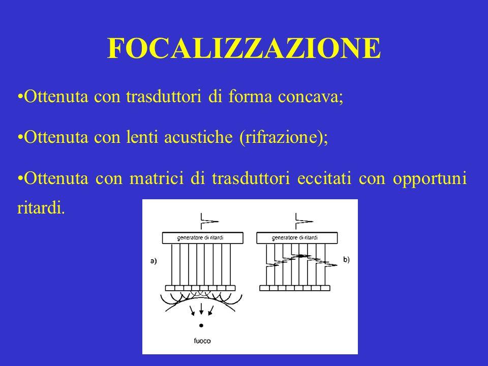 FOCALIZZAZIONE Ottenuta con trasduttori di forma concava;