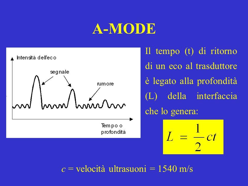 c = velocità ultrasuoni = 1540 m/s