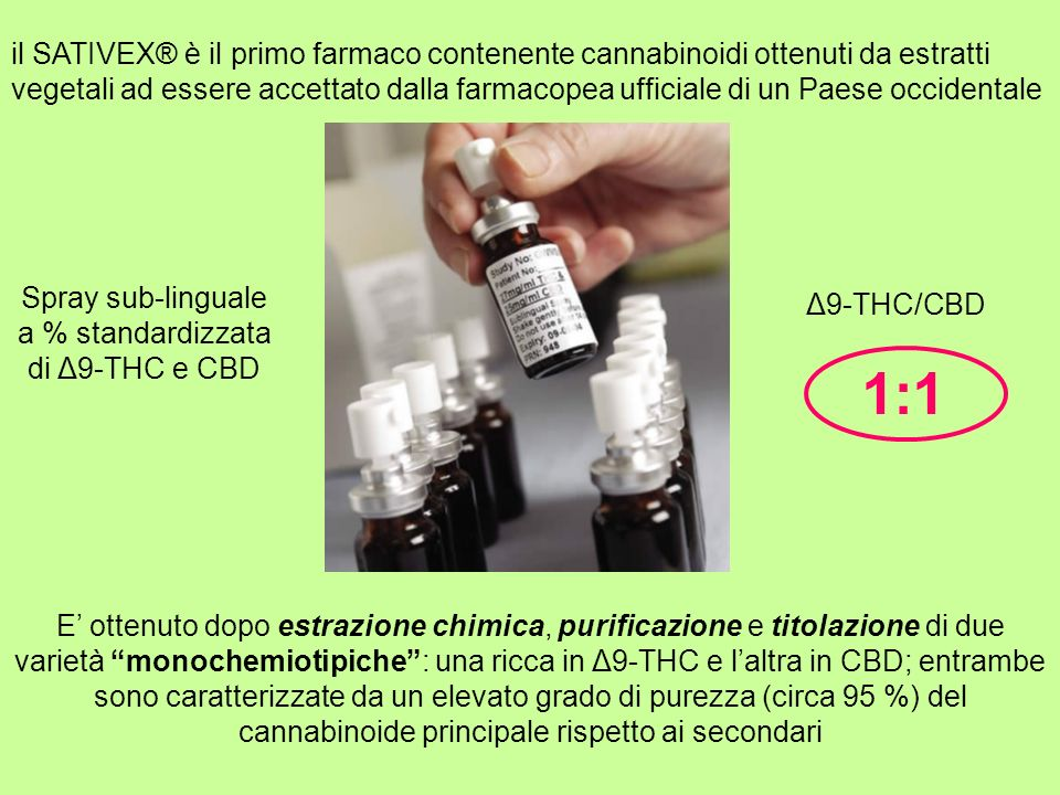 Spray sub-linguale a % standardizzata di Δ9-THC e CBD