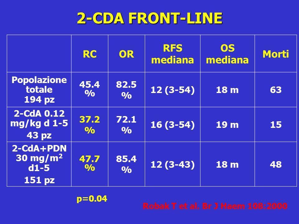 2-CDA FRONT-LINE RC OR RFS mediana OS mediana Morti Popolazione totale