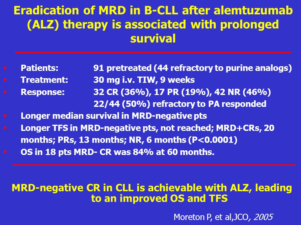 Eradication of MRD in B-CLL after alemtuzumab (ALZ) therapy is associated with prolonged survival