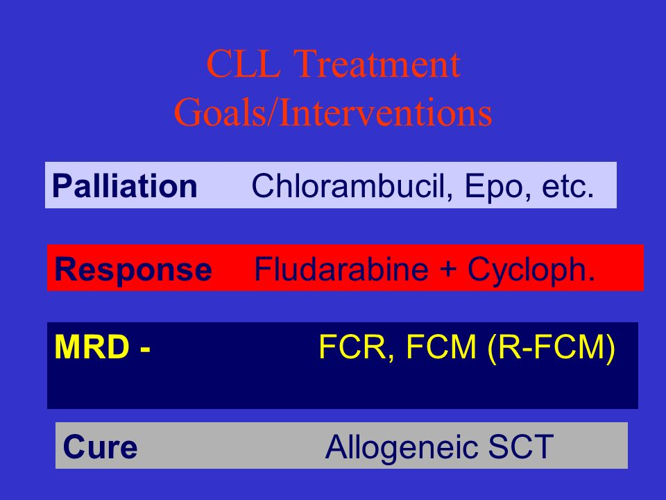 CLL Treatment Goals/Interventions