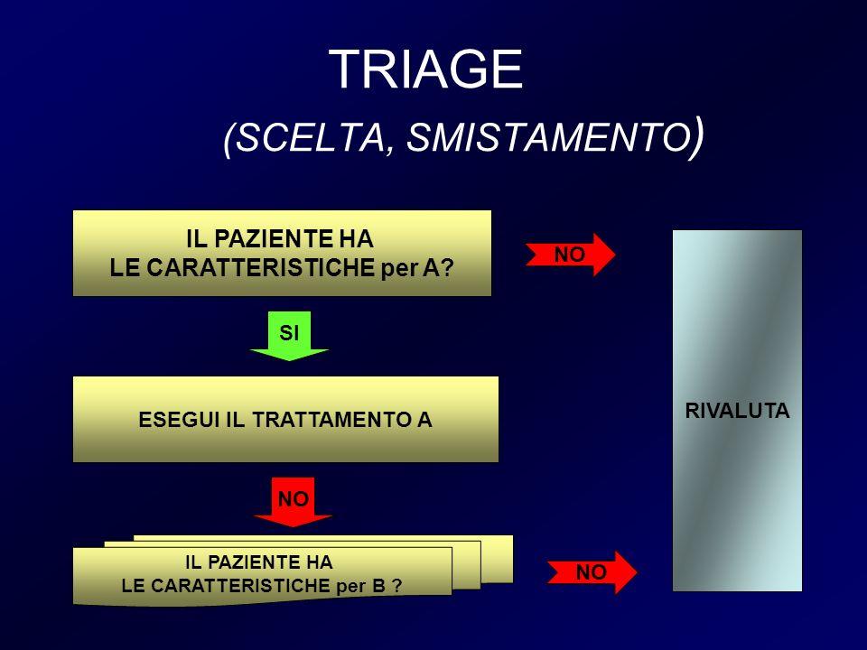 TRIAGE (SCELTA, SMISTAMENTO)