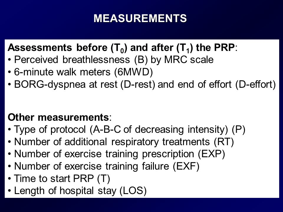 MEASUREMENTS Assessments before (T0) and after (T1) the PRP: