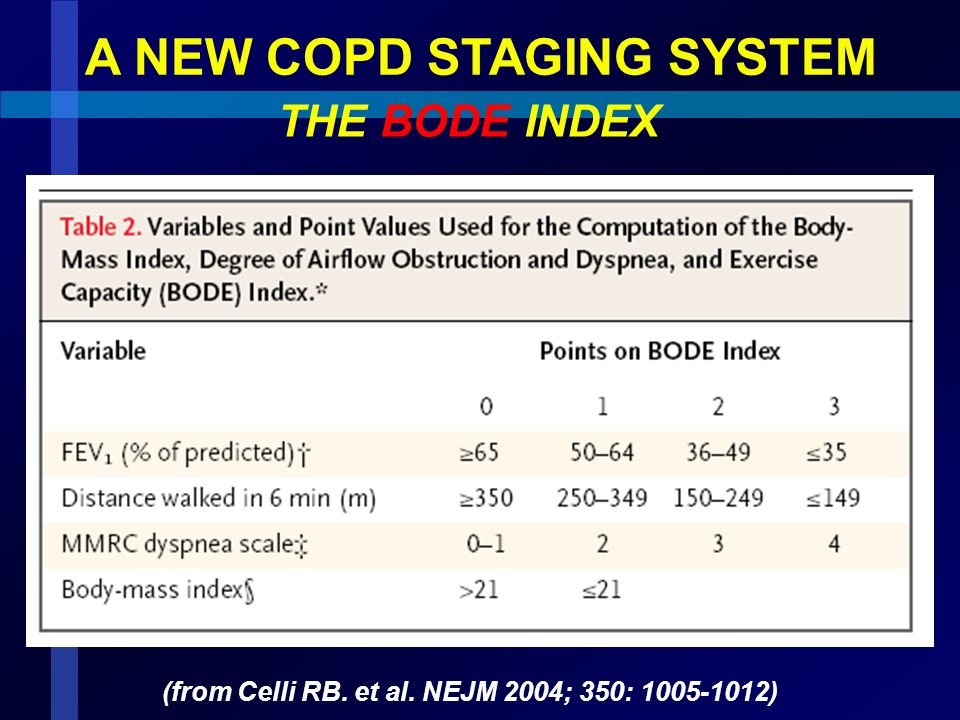 A NEW COPD STAGING SYSTEM