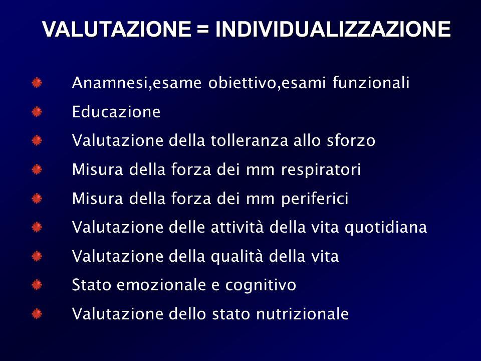 VALUTAZIONE = INDIVIDUALIZZAZIONE