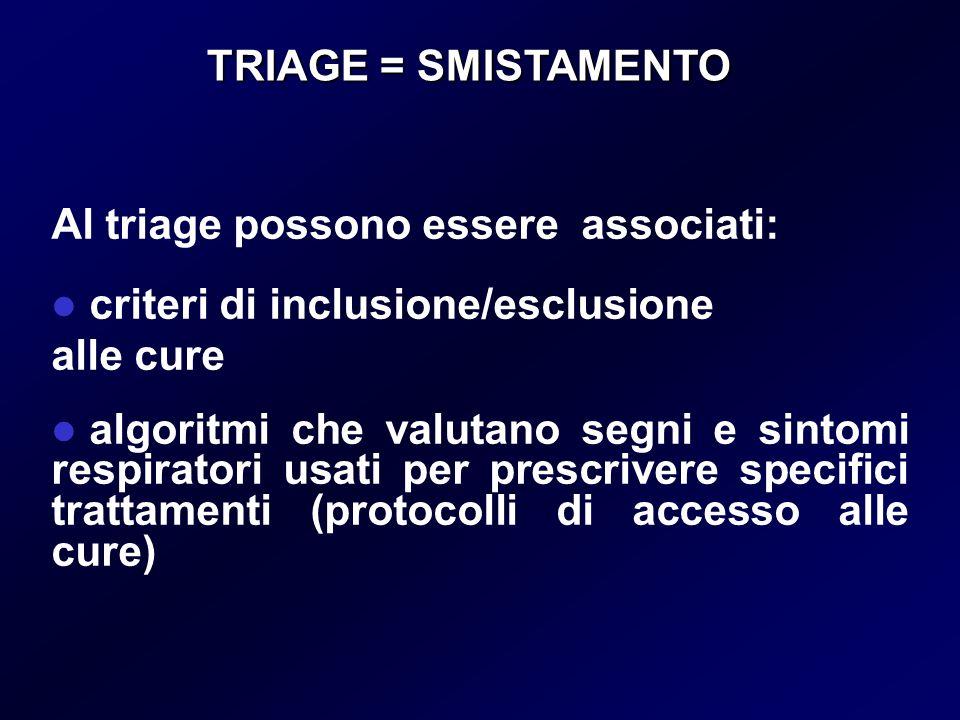 TRIAGE = SMISTAMENTOAl triage possono essere associati: criteri di inclusione/esclusione. alle cure.