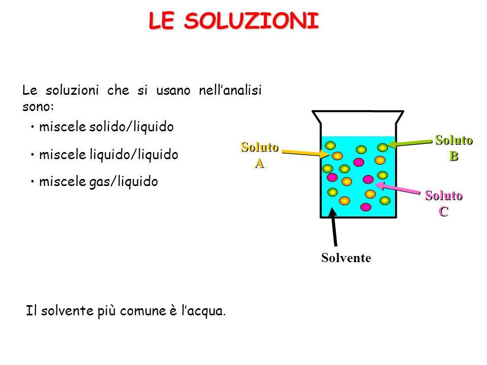 LE SOLUZIONI Le soluzioni che si usano nell'analisi sono: