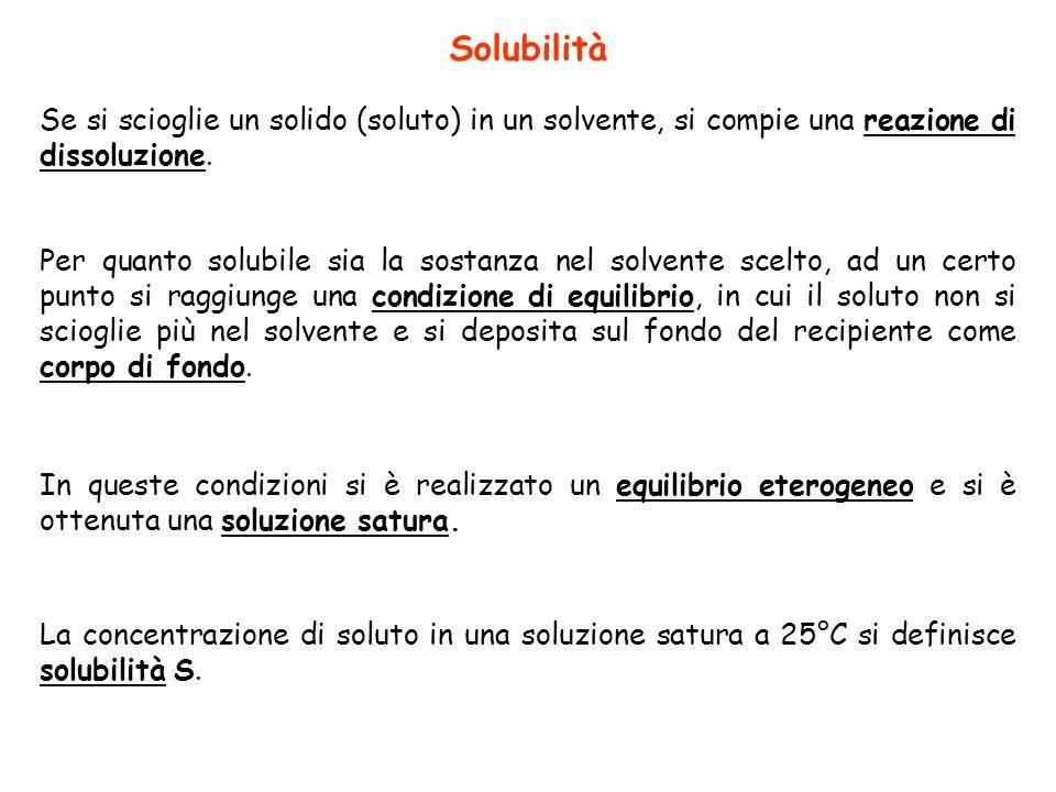 Solubilità Se si scioglie un solido (soluto) in un solvente, si compie una reazione di dissoluzione.