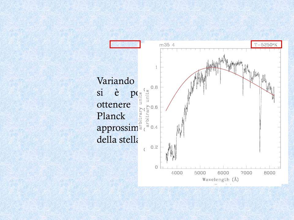 Variando la temperatura si è poi cercato di ottenere la curva di Planck che meglio approssimasse lo spettro della stella.