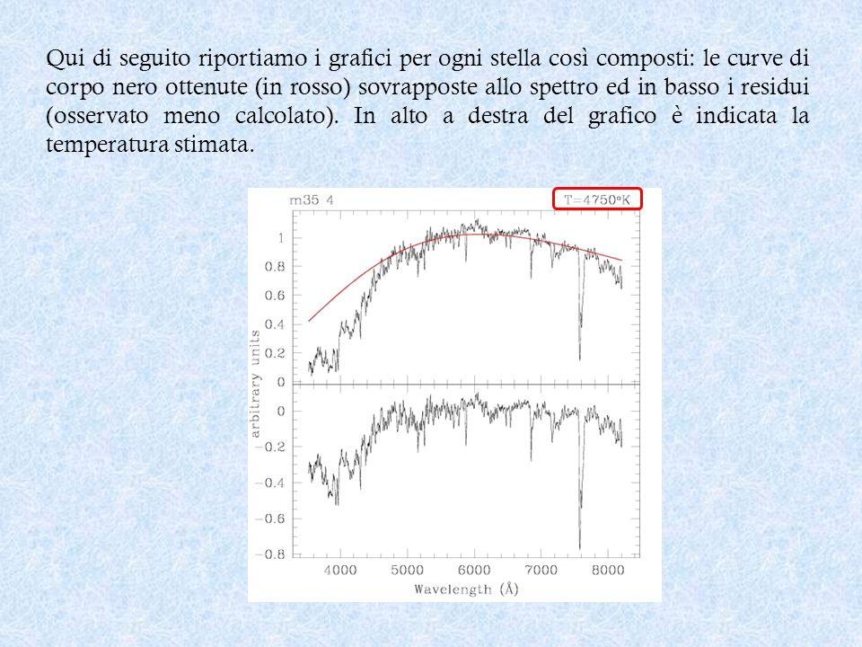 Qui di seguito riportiamo i grafici per ogni stella così composti: le curve di corpo nero ottenute (in rosso) sovrapposte allo spettro ed in basso i residui (osservato meno calcolato).
