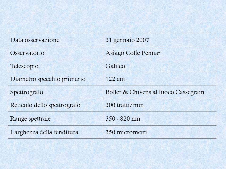 Data osservazione 31 gennaio 2007. Osservatorio. Asiago Colle Pennar. Telescopio. Galileo. Diametro specchio primario.