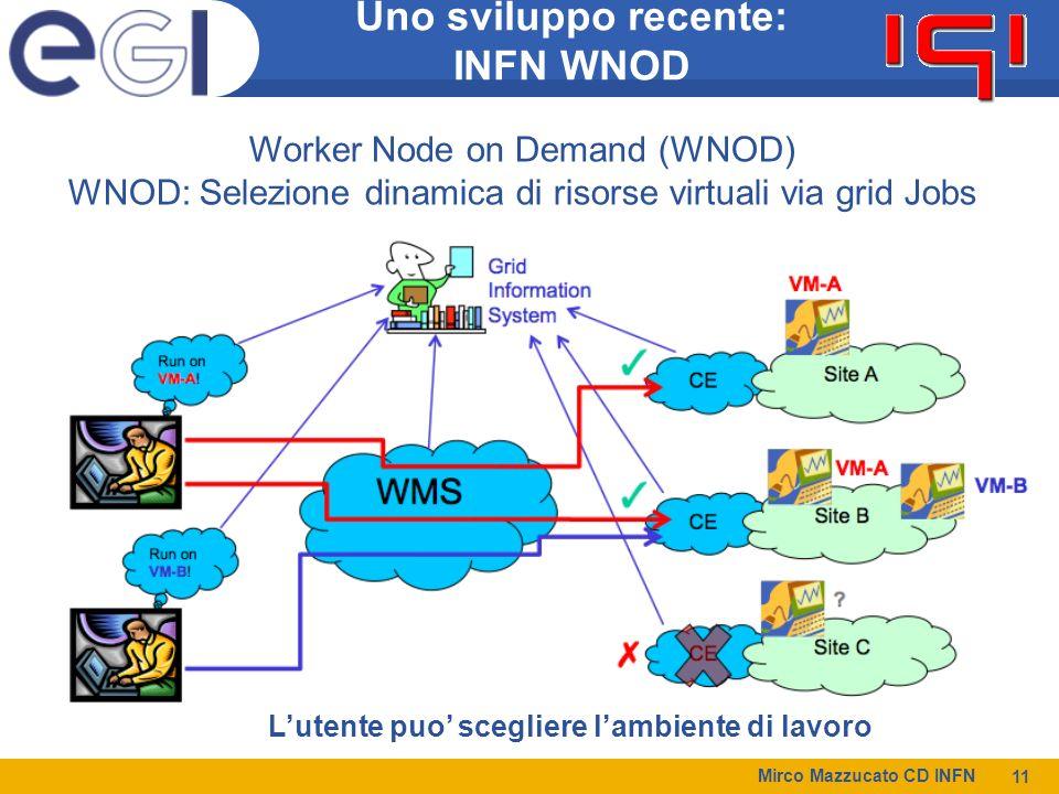 Uno sviluppo recente: INFN WNOD