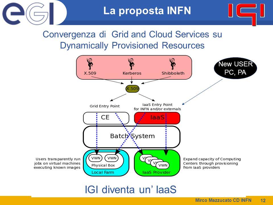La proposta INFN IGI diventa un' IaaS