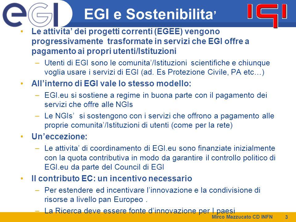 EGI e Sostenibilita'