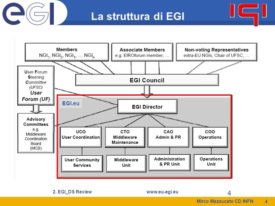 La struttura di EGI 4 EGI.eu 2. EGI_DS Review www.eu-egi.eu