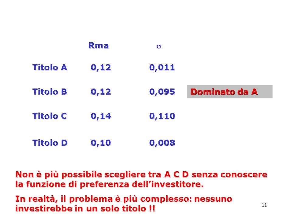 Rma  Titolo A 0,12 0,011. Titolo B 0,12 0,095. Dominato da A. Titolo C 0,14 0,110. Titolo D 0,10 0,008.