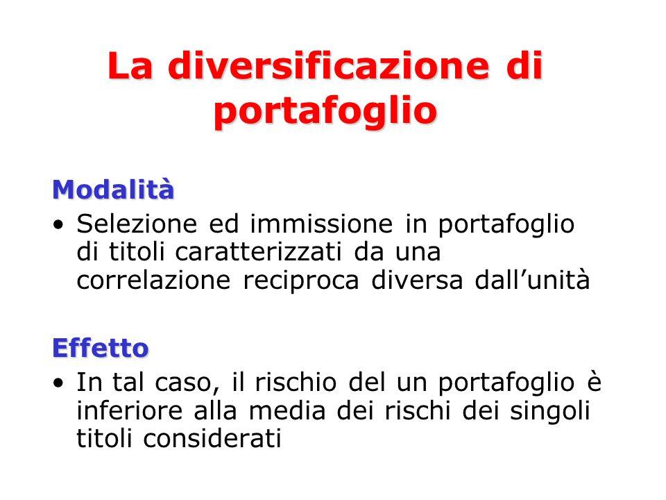 La diversificazione di portafoglio