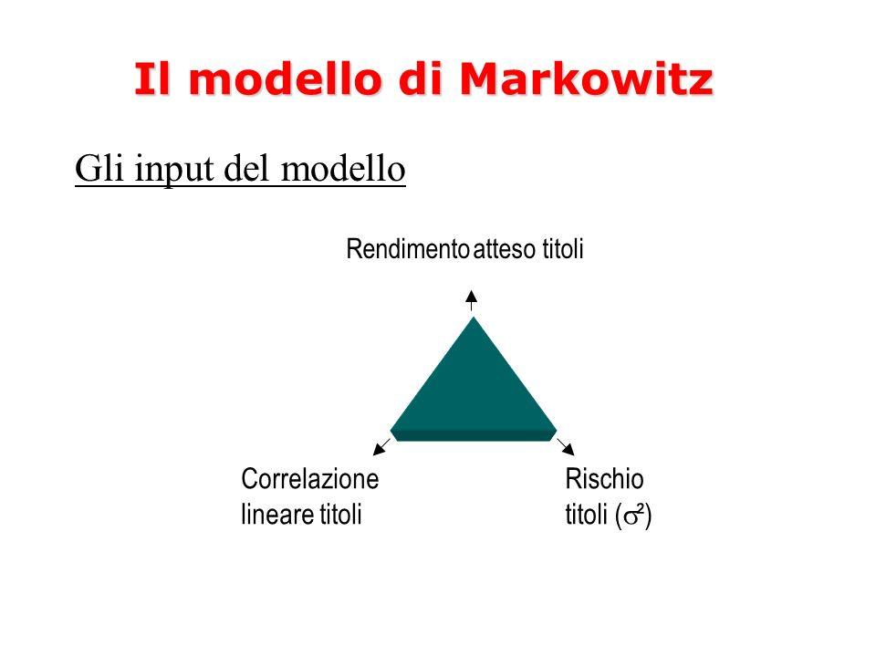 Il modello di Markowitz