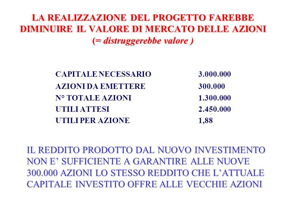 LA REALIZZAZIONE DEL PROGETTO FAREBBE DIMINUIRE IL VALORE DI MERCATO DELLE AZIONI (= distruggerebbe valore )