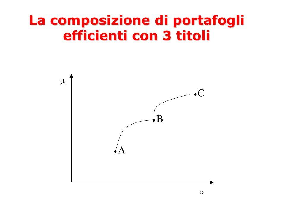 La composizione di portafogli efficienti con 3 titoli