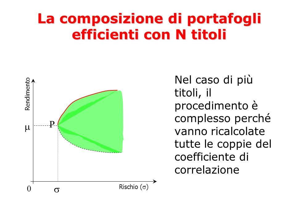 La composizione di portafogli efficienti con N titoli