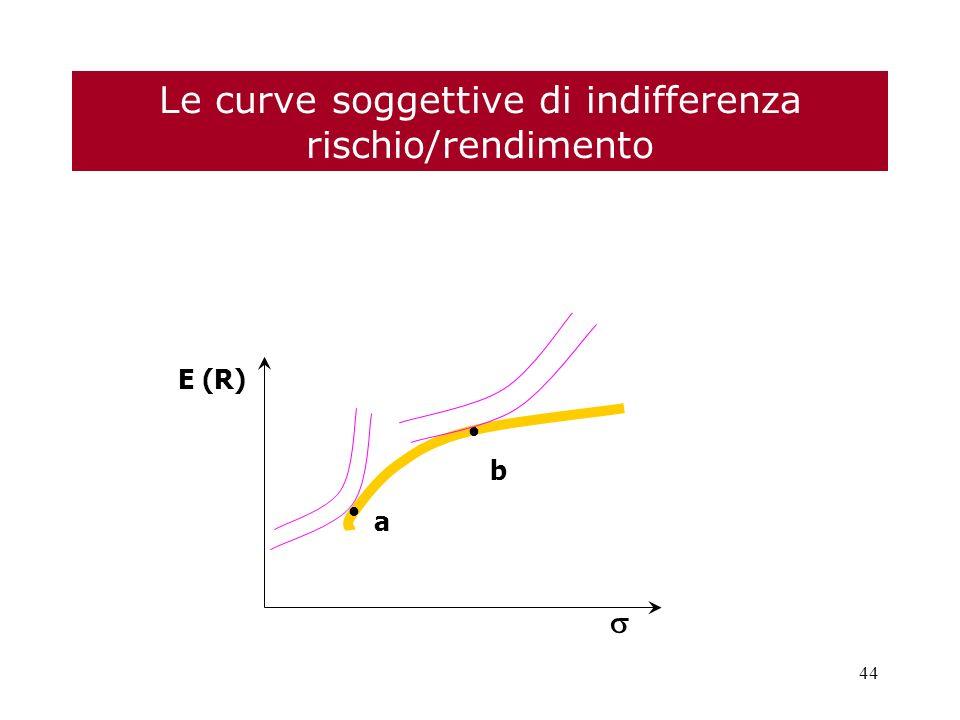 Le curve soggettive di indifferenza rischio/rendimento