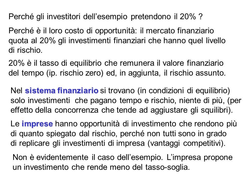 Perché gli investitori dell'esempio pretendono il 20%