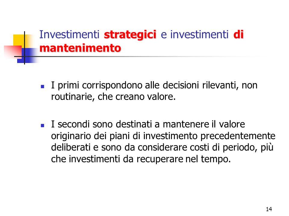 Investimenti strategici e investimenti di mantenimento