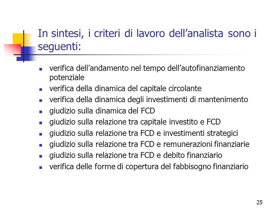 In sintesi, i criteri di lavoro dell'analista sono i seguenti: