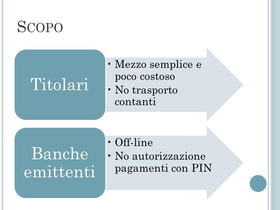 Titolari Banche emittenti Scopo Mezzo semplice e poco costoso