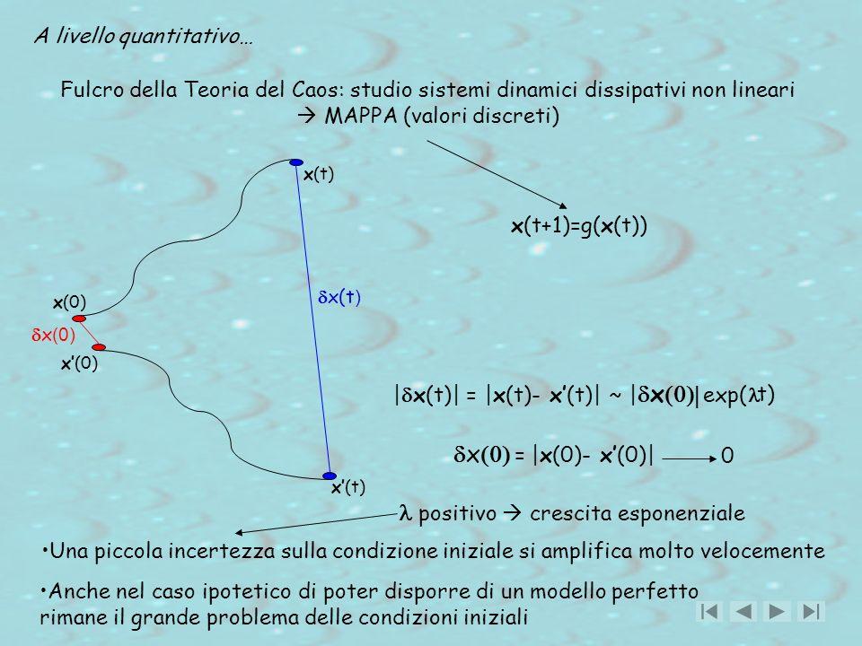  MAPPA (valori discreti)